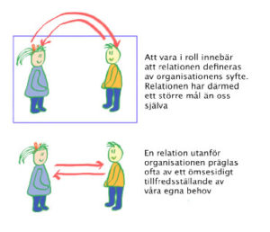 Illustration att vara i roll
