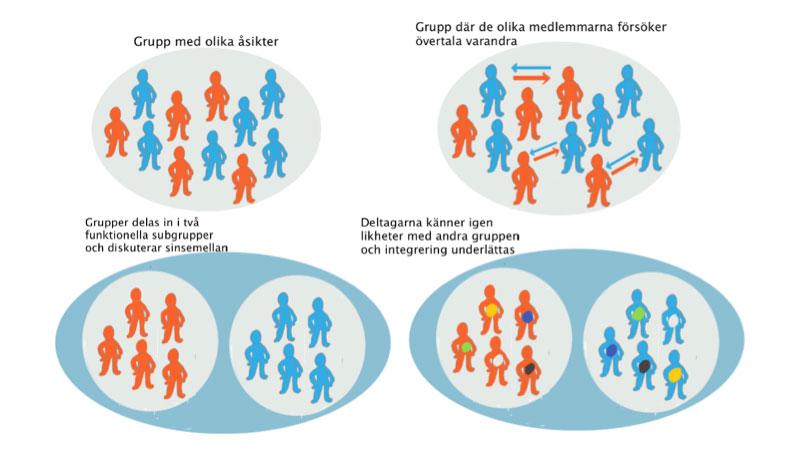 Illustration subgrouping